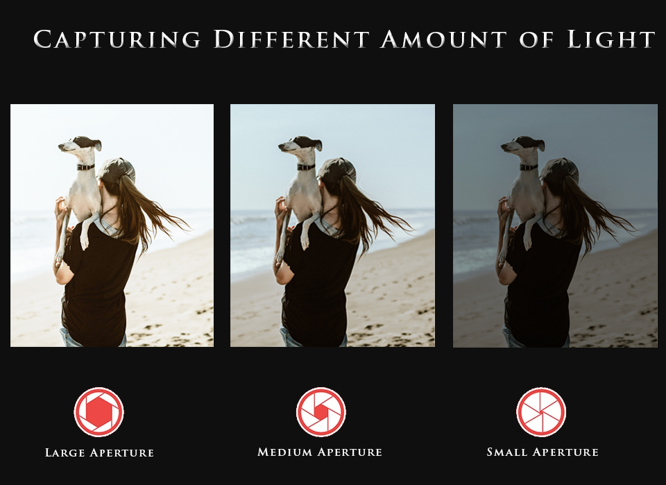 Aperture-photography-terms